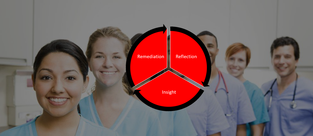 Fitness to Practise – Reflection, Insight & Remediation for Nurses